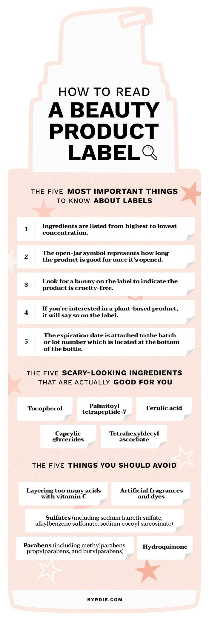 A Guide To Dissecting Your Skincare Product Labels Skincare Ingredients Skin Care Ingredient Labels
