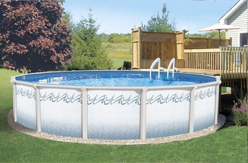 The Best Above Ground Pools For Your Budget Ground Pools And Swimming Pools