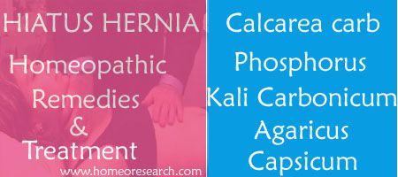 Hiatus Hernia Homeopathy Homeopathy Medicine Homeopathy