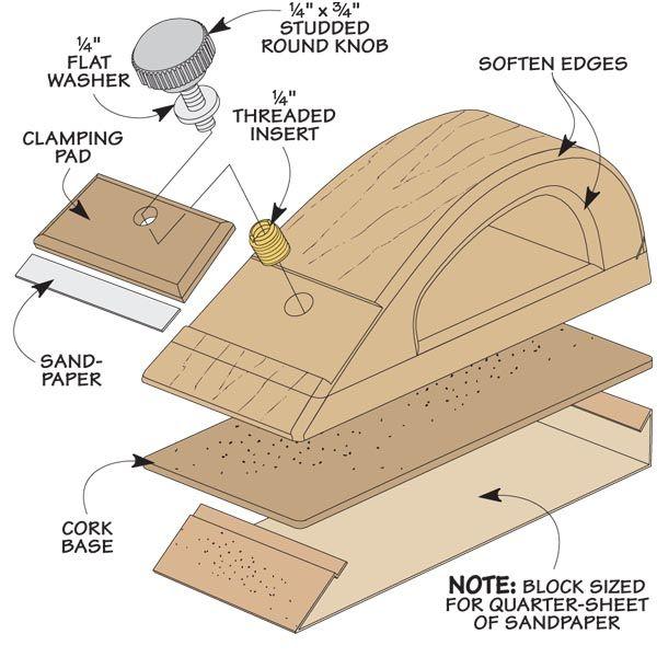 Custom Sanding Block Woodworking Hand Tools Woodworking Jigs Sanding