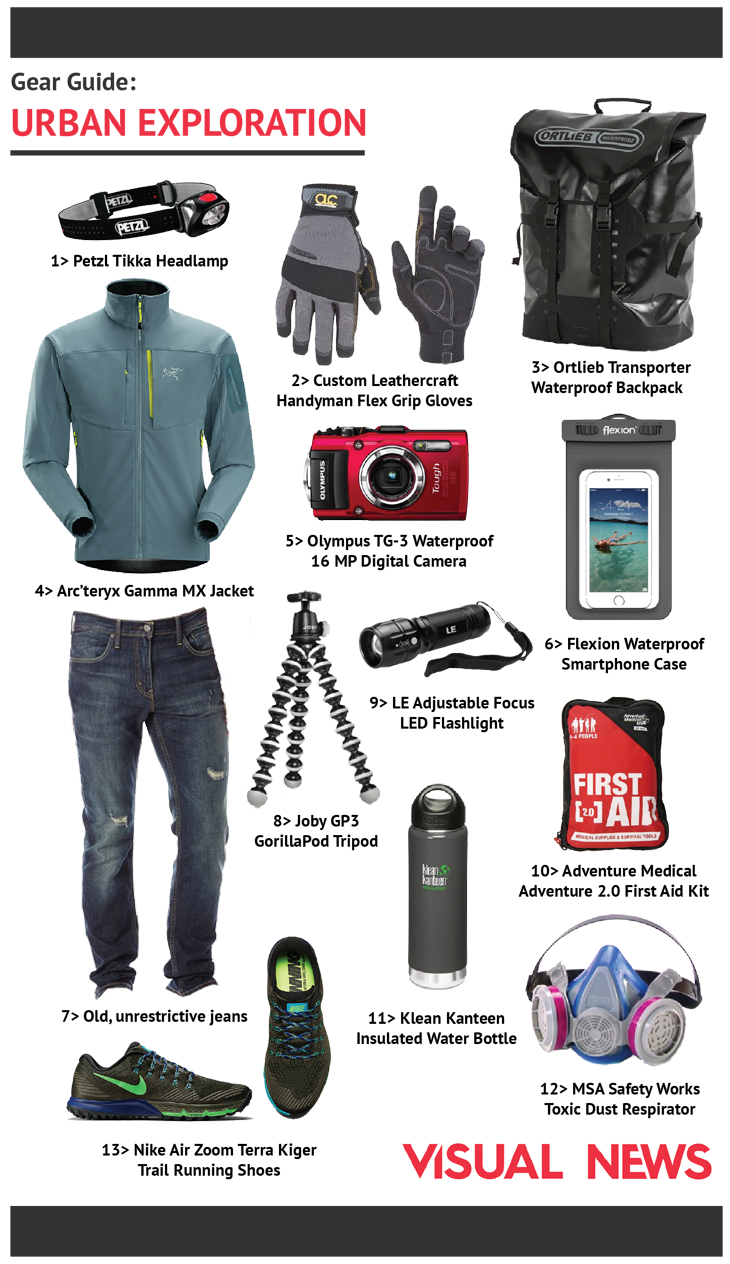 Gear Guide What To Take On An Urban Exploration Urban Exploration Urban Urban Photography