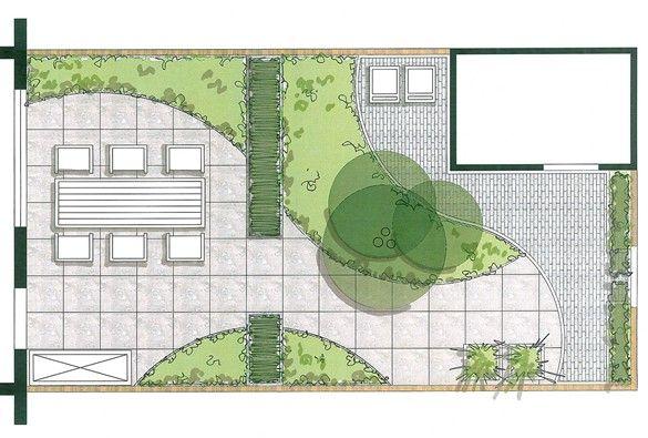 De eetbare tuin architektura krajobrazu in 2019 for Tuinontwerp eetbare tuin
