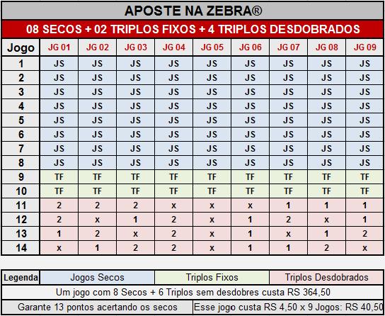Desdobramento Loteca - 6 triplos - APOSTE NA ZEBRA