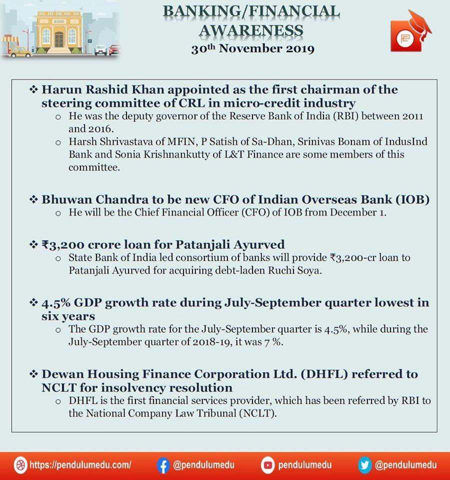 Banking Economic Financial Current Affairs Banking Awareness