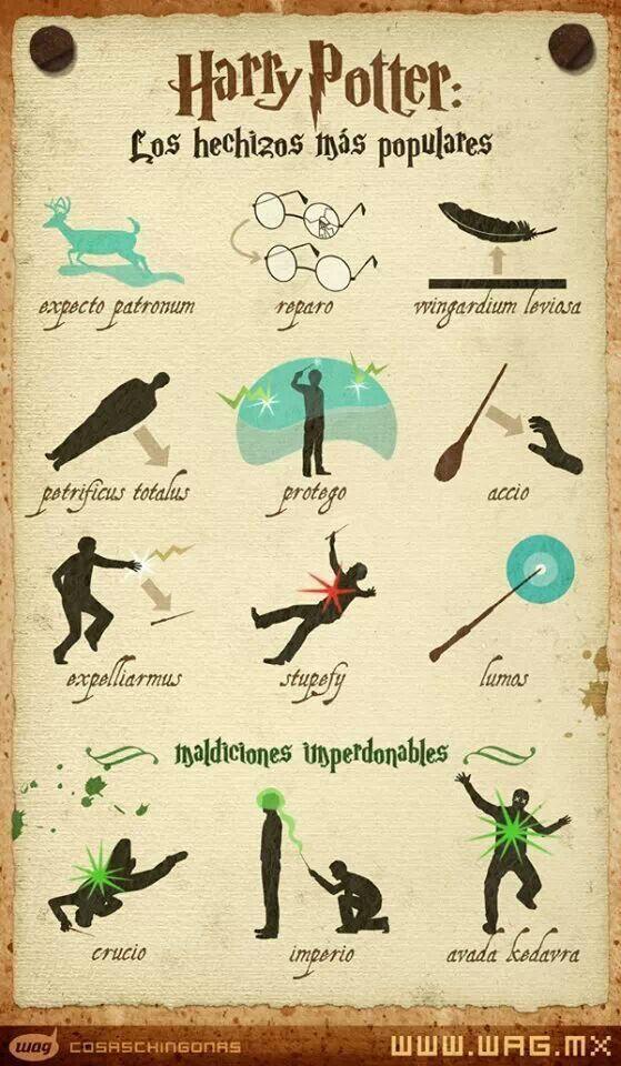Zauberspruche Spanishthings Zauberspruche Spanishthings Zauberspruche Livro De Feiticos Harry Potter Harry Potter Engracado Magia Harry Potter
