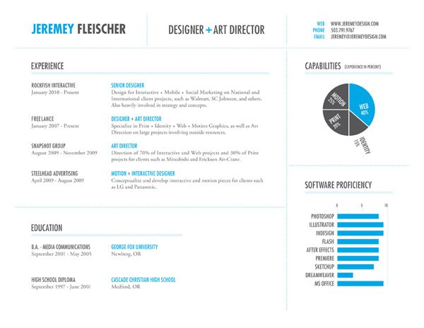 Resume Design Example No Plastic Sleeves step 1 Pinterest - example of graphic design resume