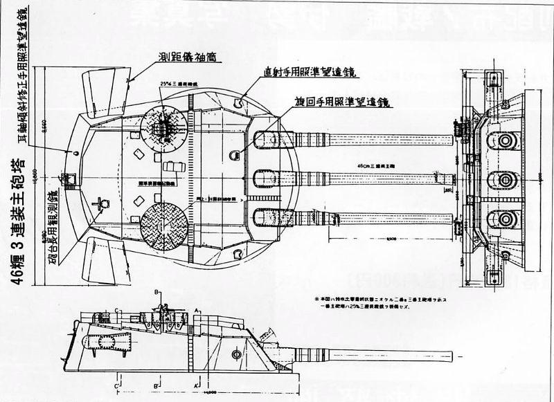 図 Ark 設計