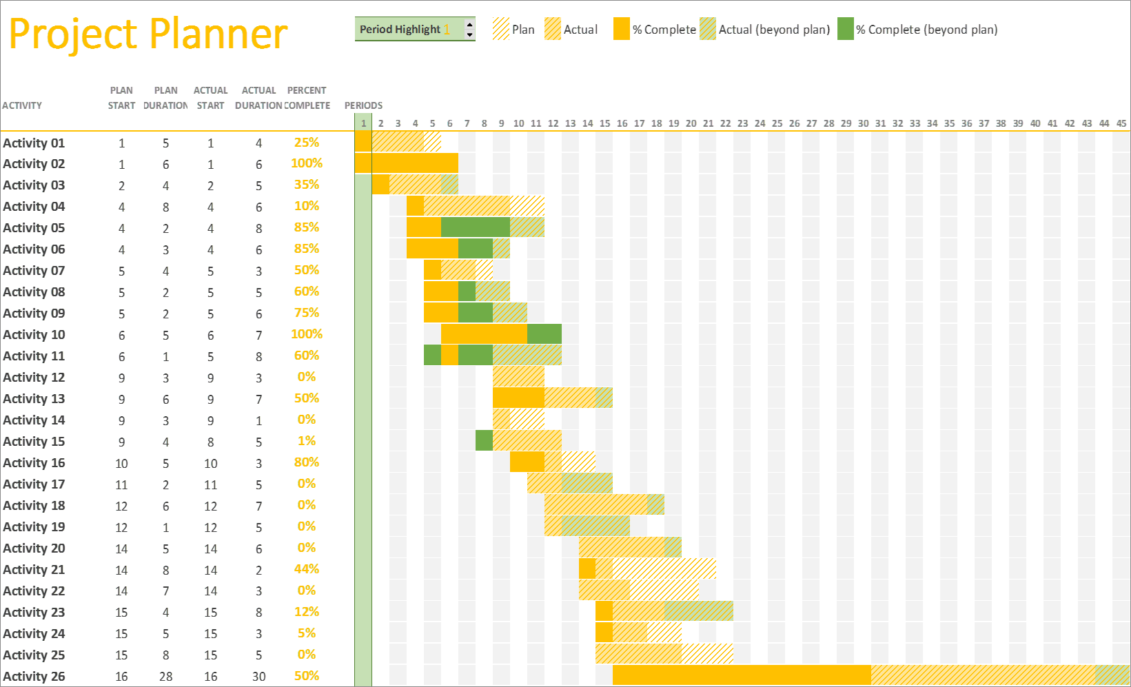 Gantt Project Planner Template from i.pinimg.com