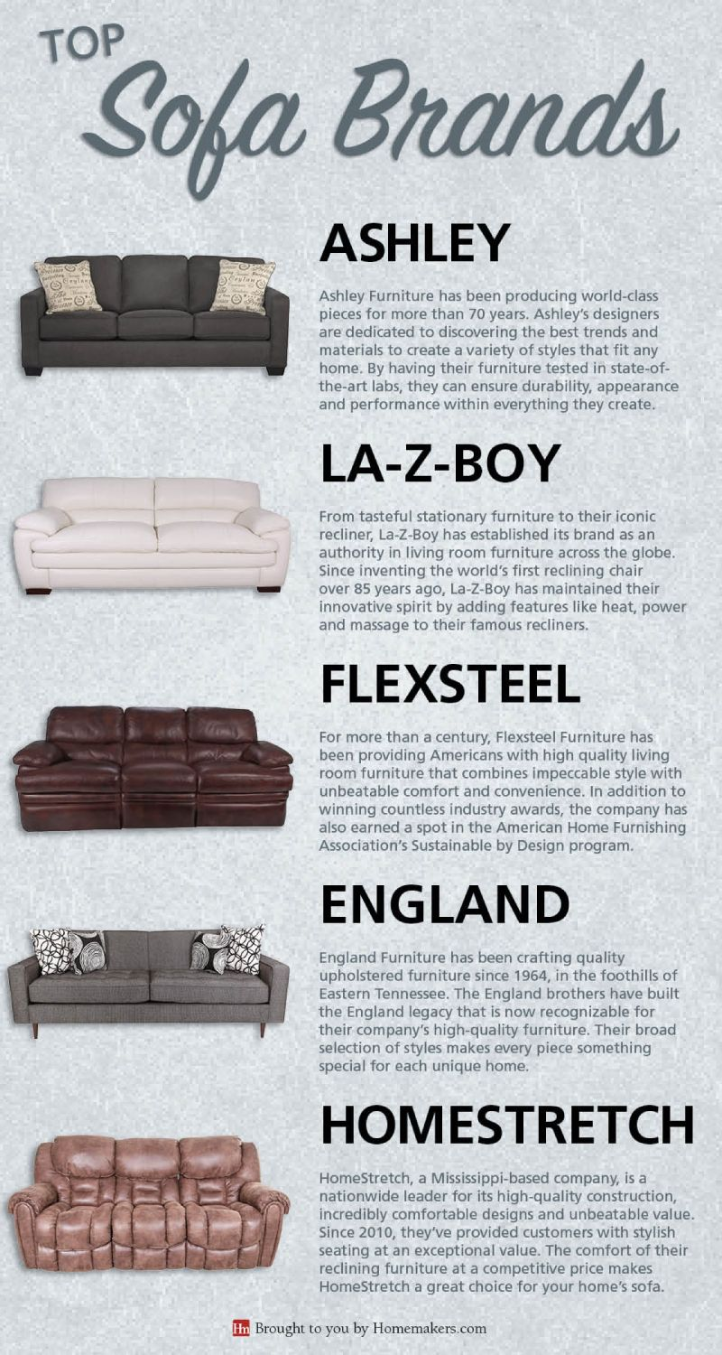 You Heard It Here First Hm Top 5 Sofa Brands Sofa Furniture