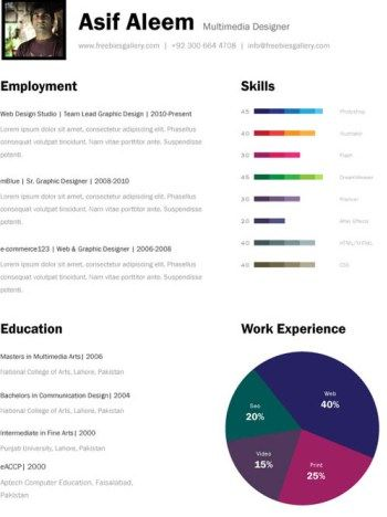 22 Free Creative Resume template - Smashfreakz Template Resume