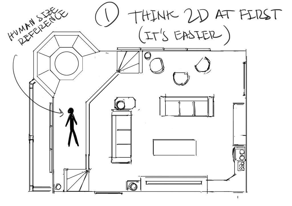 """ThomasRomain  ロマン・トマ on Twitter: """"アニメ美術デザインの技術。僕が使っている部屋の描き方はこんな感じ。CGモデルをおこさなくても、わりと早く描ける方法です。 The way I design interiors digitally. http://t.co/brGgCgcUVT"""""""