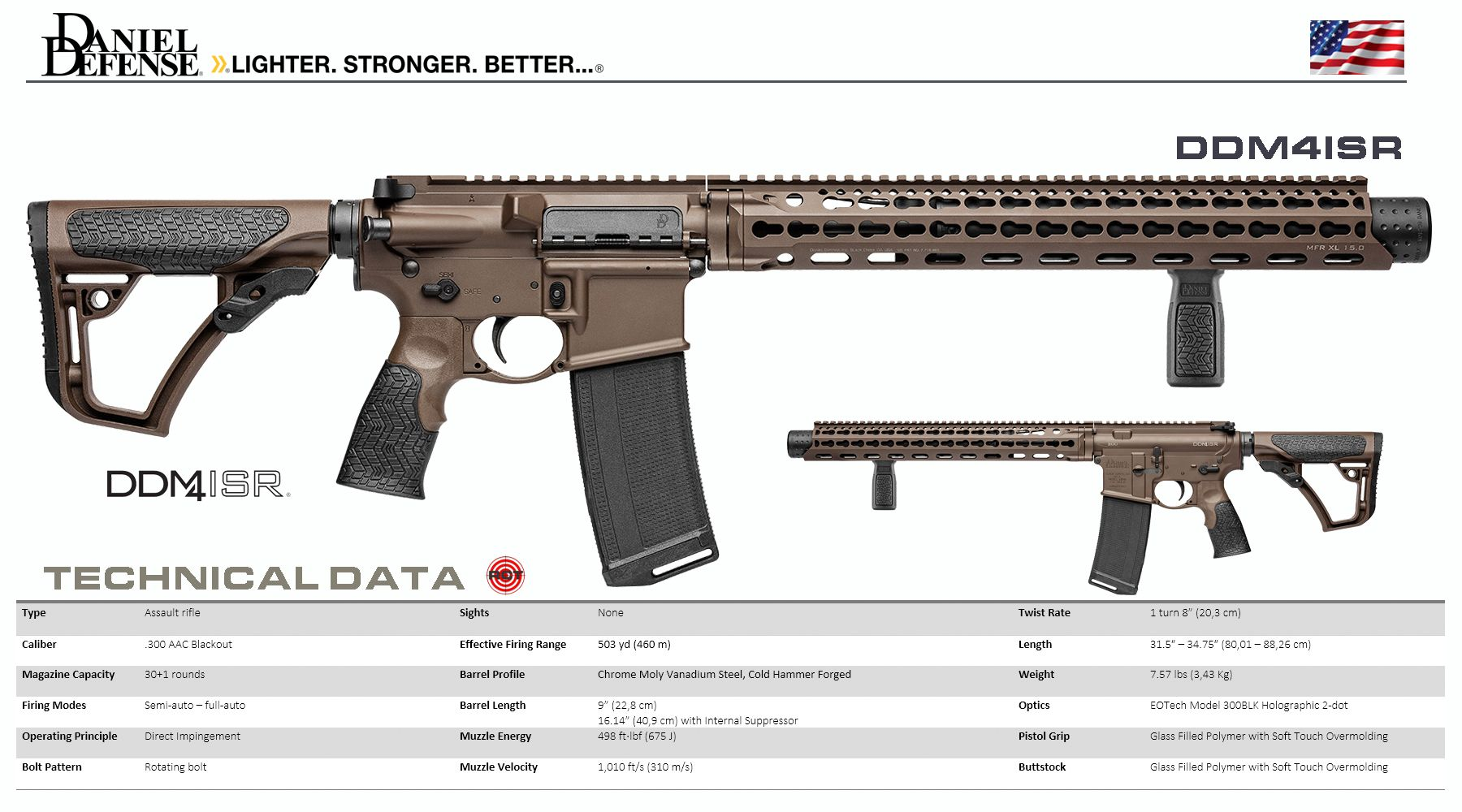 Daniel defense ddm isr blackout discover the best gun magazine loaders in also pin by jake paul on weapons rpg pinterest guns firearms and rh