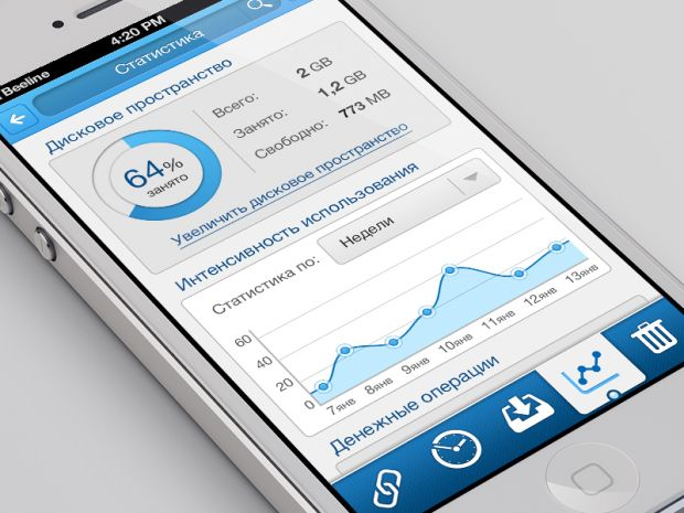 20 Stunning Mobile App Designs Featuring Graphs Charts Mobile App Design Mobile App Web App Design