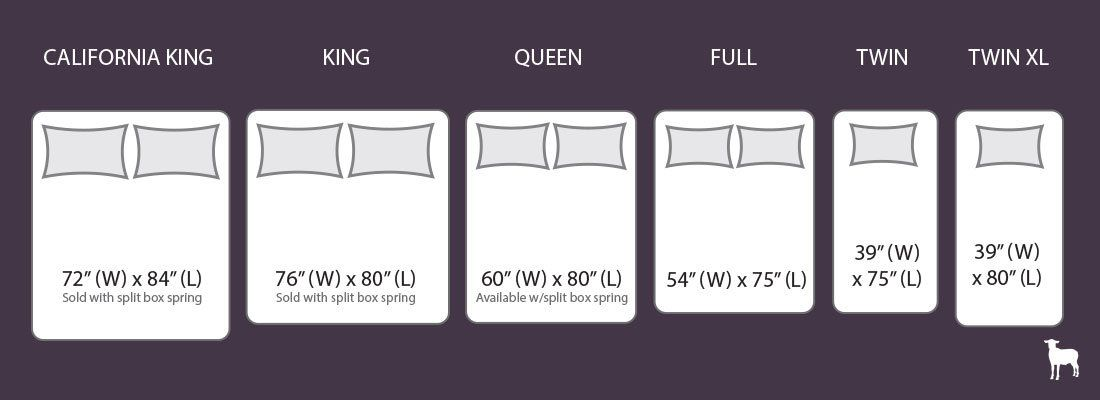 Couple Of Different Types Of Kids Beds Mattress Size Chart