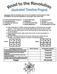 image relating to American Revolution Printable Worksheets named Printables American Revolution Timeline Worksheet Factors of
