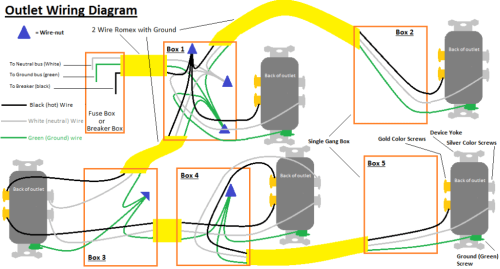 Outlet Wiring Diagrams  With Images