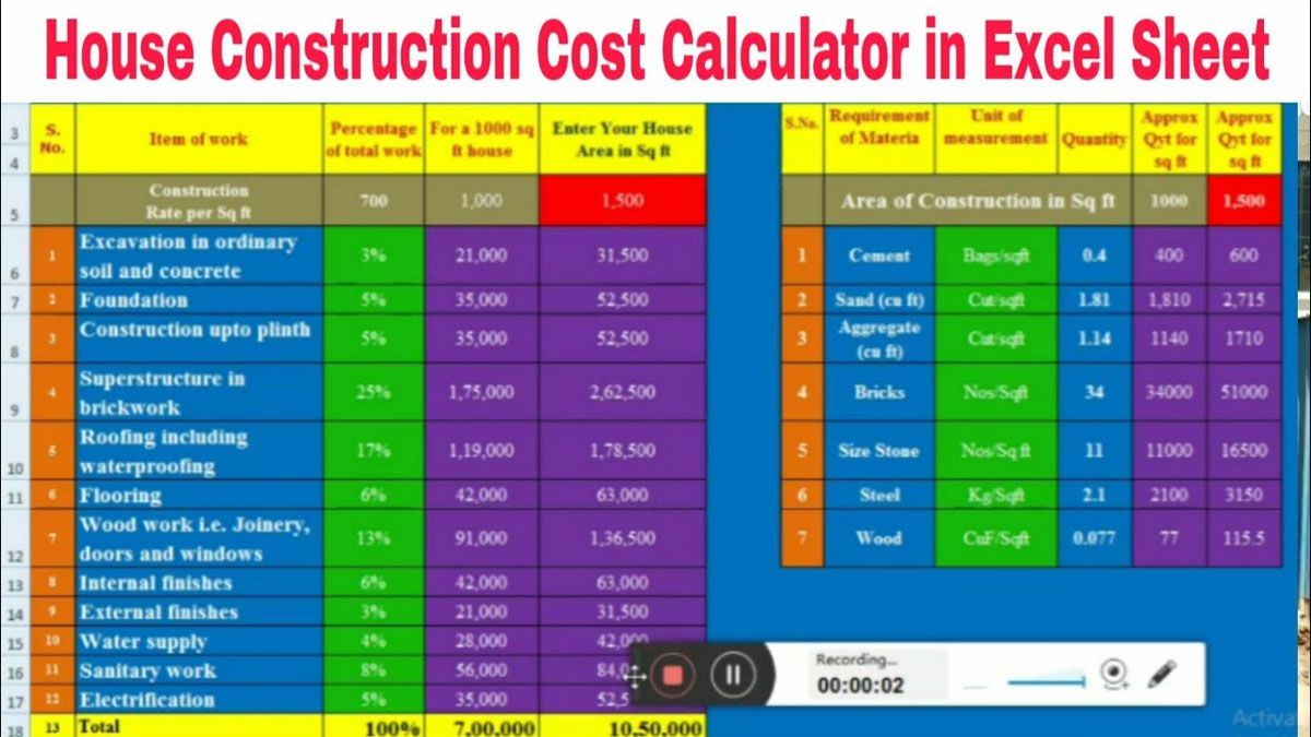 House Construction Cost Calculator Excel Sheet Free Download Best Excel Sheet For Calculating House In 2021 Construction Cost Home Construction Cost Home Construction