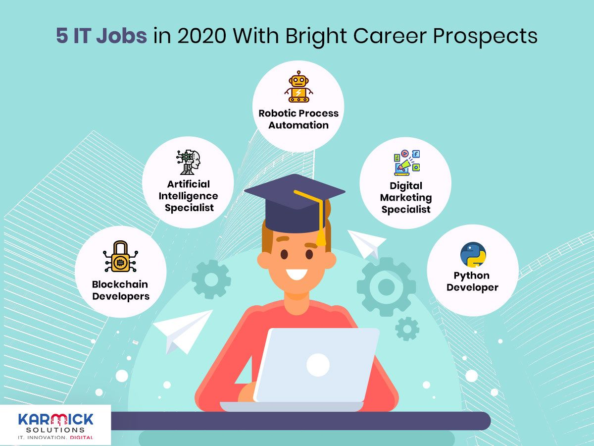 5 It Jobs In 2020 With Bright Career Prospects Career Exploration Career Job