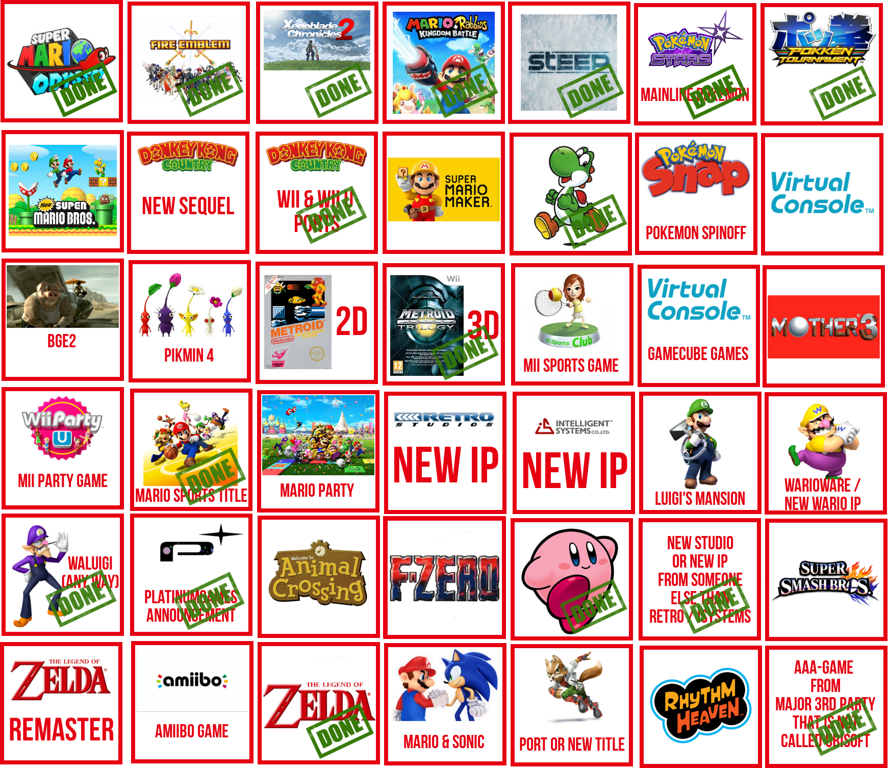 Looking at this old 6x7 asymmetric bingo card from almost a year ago Switch is doing pretty darn good. http://bit.ly/2lnzap3 #nintendo