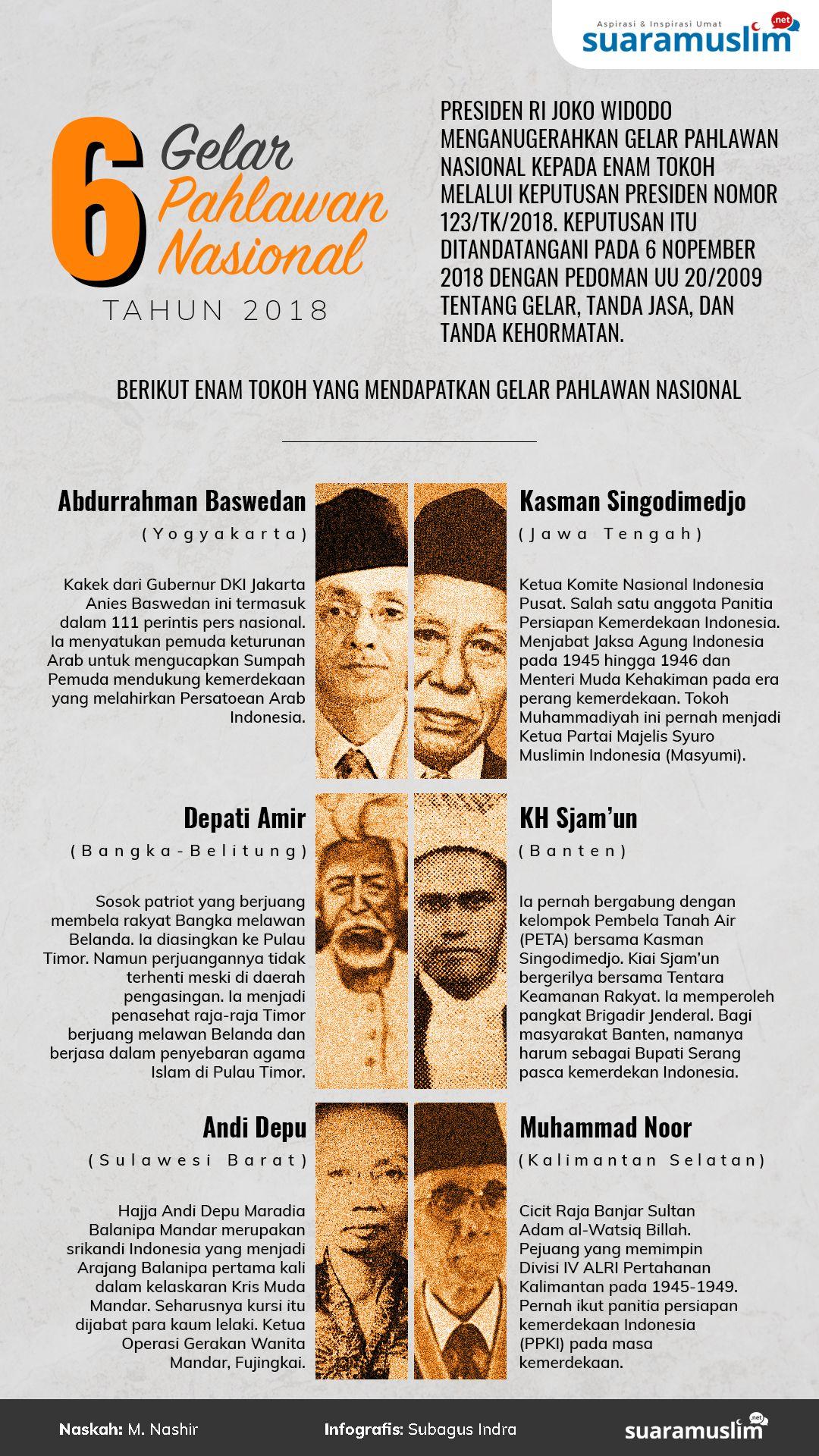 Gambar Pahlawan Nasional Dan Penjelasannya