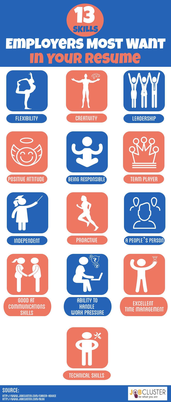 13 Most Important Resume Skills Job resume, Job help