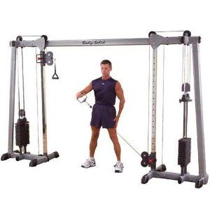 Incorporation Of Machines At Home Gym No Equipment Workout Home Gym