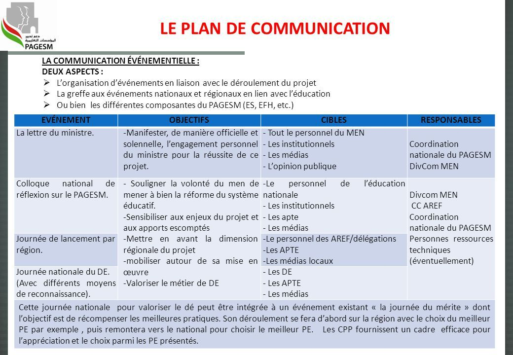 exemple de plan de communication