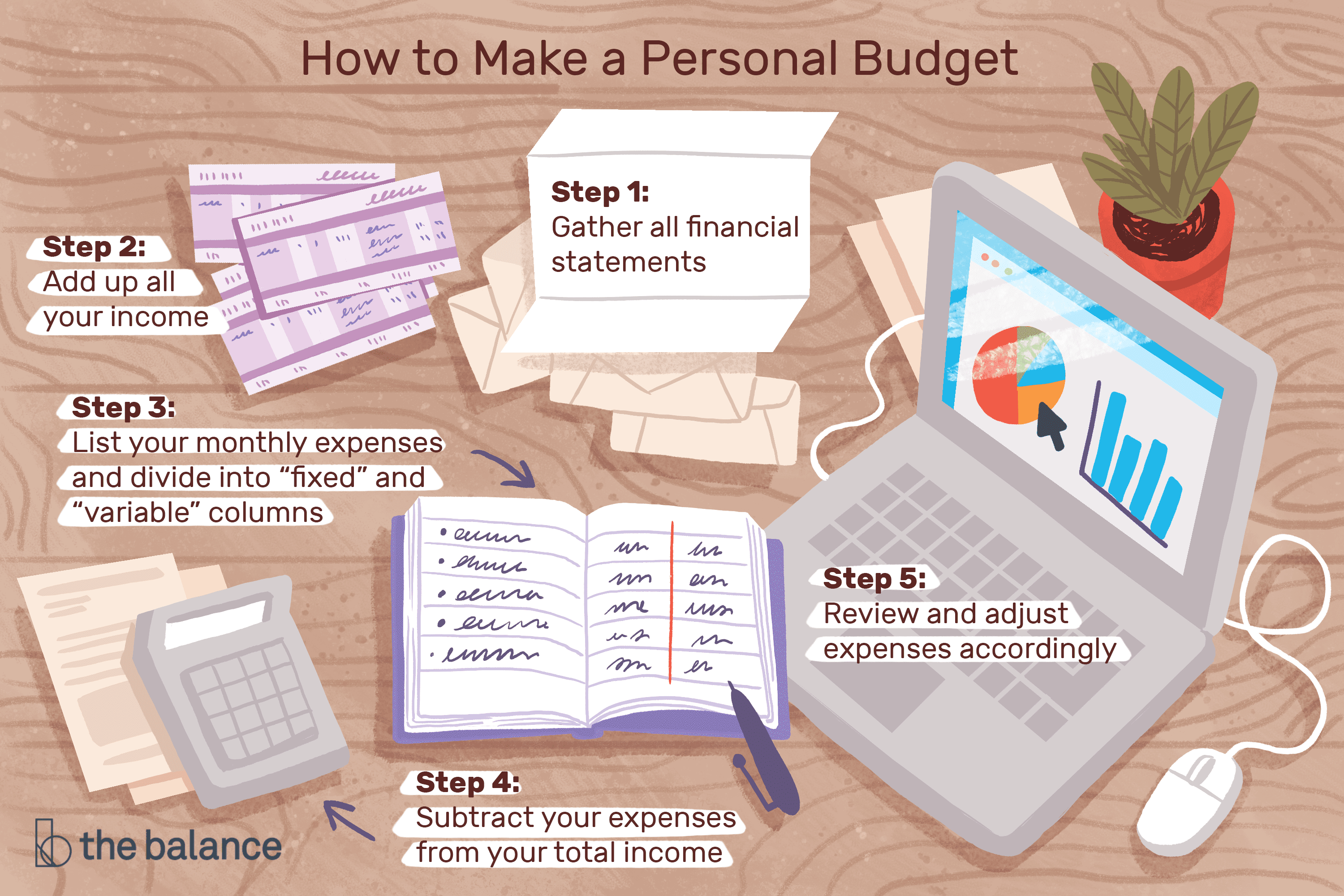 Your 6 Step Guide To Making A Personal Budget
