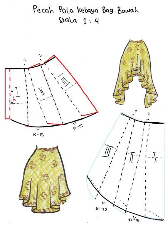 Peplum (the kebaya bottom) | costuras/sewing ropa | Pinterest ...
