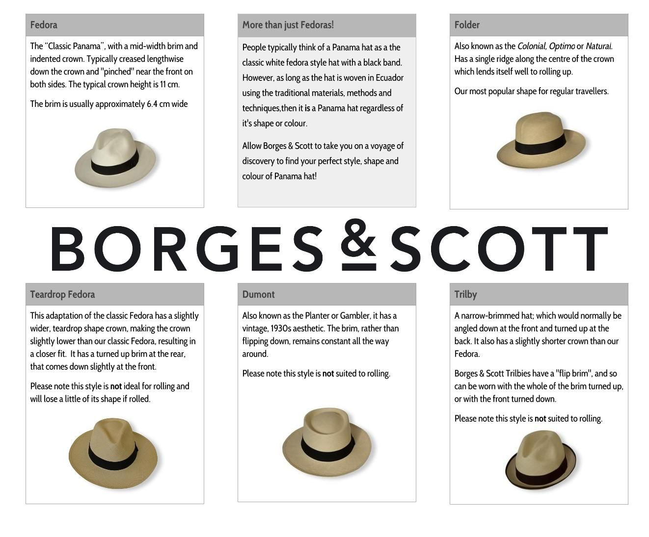 d6216b47 More than just Fedoras: the different Styles of Men's Panama Hats from  Borges & Scott | People typically think of a Panama hat as a the classic  white fedora ...