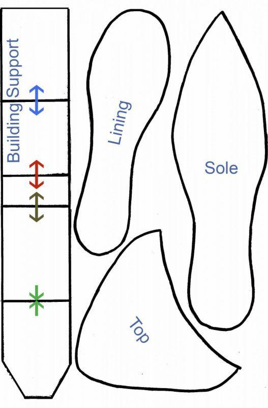 Gumpaste shoe template tutorials for sugar work cake pinterest gumpaste shoe template maxwellsz
