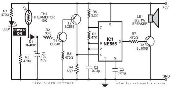 In this fire alarm circuit project, a thermistor works as