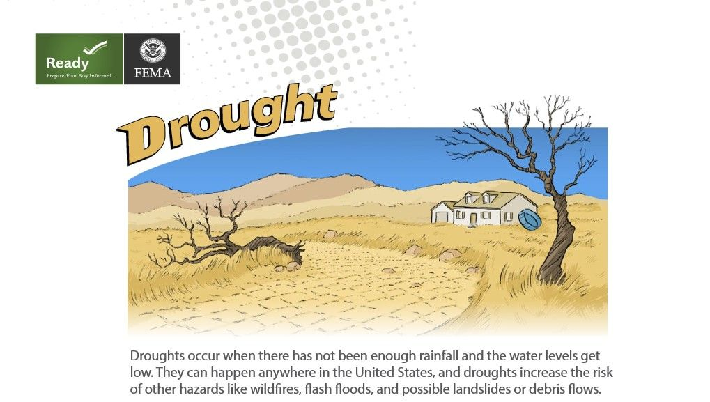 Drought fact sheet for kids! Drought, Facts for kids