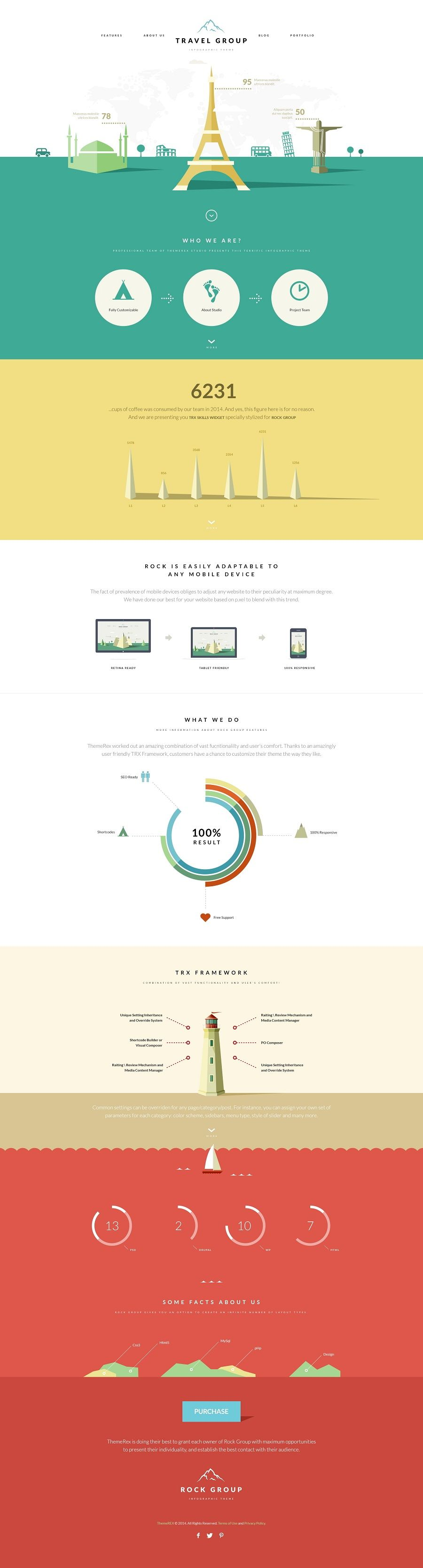 Creative WordPress Template #design