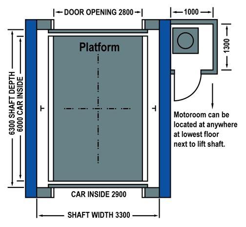 Elevator door dimensions garage door opener for Raise garage door height