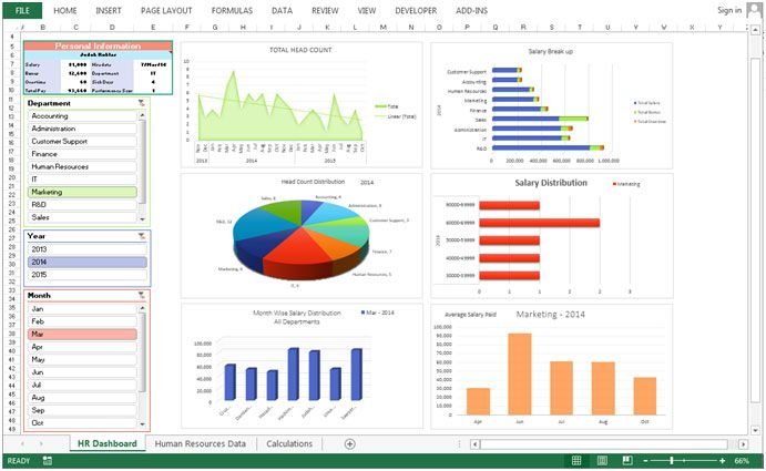 Hr Dashboard  Excel Tips  Business  Marketing