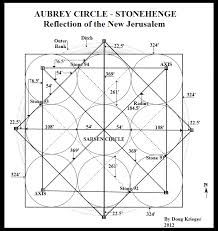 new jerusalem diagram home air conditioner thermostat wiring the google search karana and spiritual