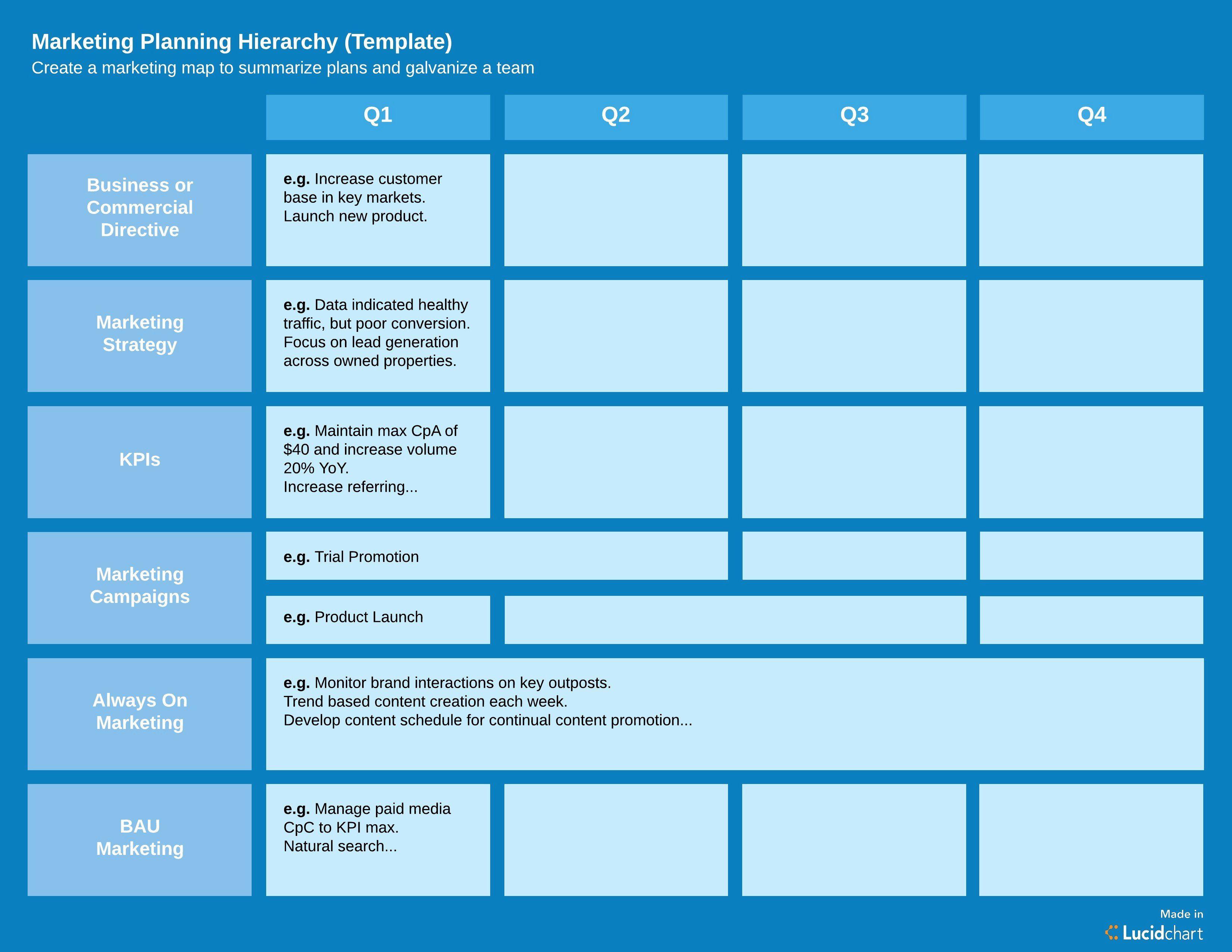 Simple Marketing Plan Template Word Inspirational How To Create A Marketing Plan Templa Marketing Plan Template Business Marketing Plan Template Marketing Plan Sales and marketing plan template