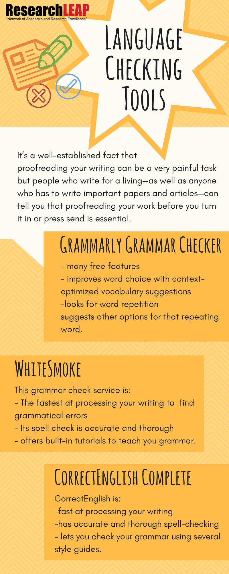 Language Checking Tool Make Sure You Do Not Have Any Mistake In Your Research Paper Acces Our Website W Academic Writing Interesting Information Good For Papers