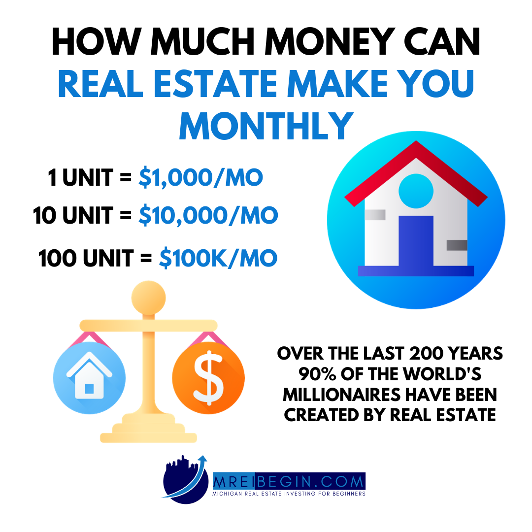 How Much Money Can You Make Rental Income Real Estate Investing Coaching Program Numeracy Coordinator Personal Statement