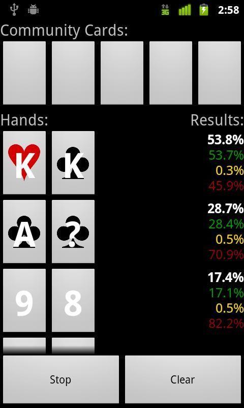 regle poker main gagnante