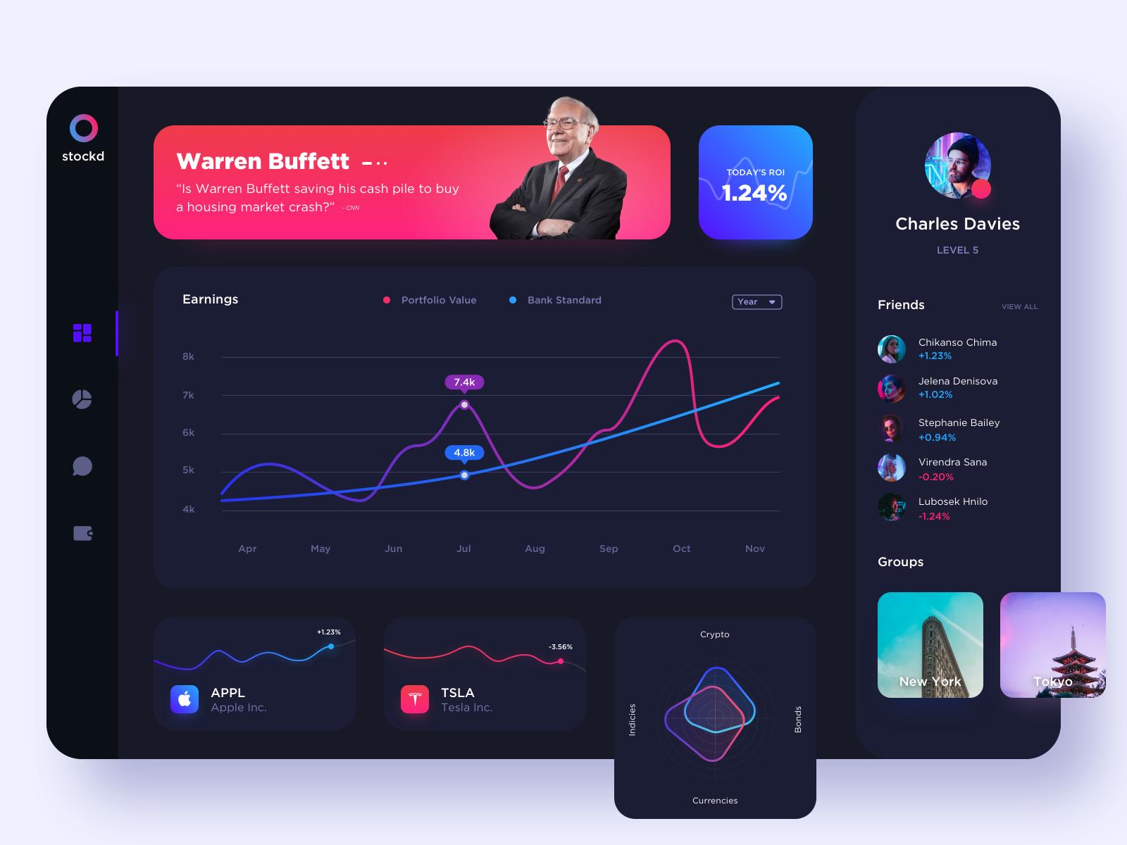 Stock Portfolio Tracker Dark Mode in 2020 Stock