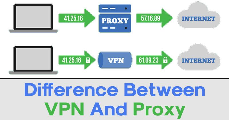 92958ccfbd58fee3181fa68125256fd9 - What Is The Difference Between A Proxy And Vpn