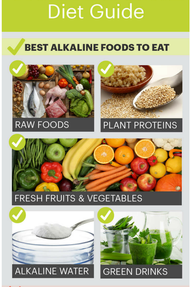 Alkaline Diet The Key to Longevity and Fighting Chronic