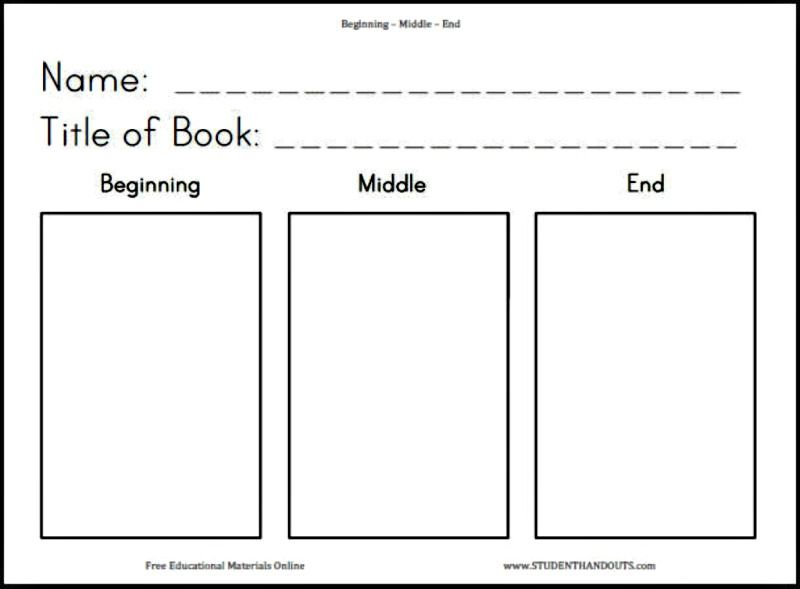 Story Beginning Middle End How To Begin A Story Graphic Organizers Writing Lessons