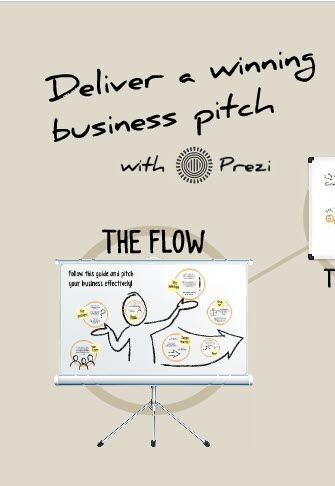 Well Designed Prezi Template From Lili Popper For Presenting A Business Plan All Inclusive