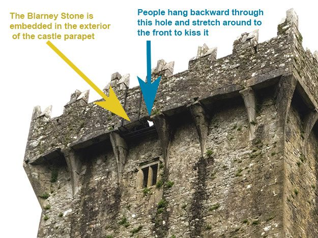 Kissing the Blarney Stone in Ireland | Blarney stone, Kissing the blarney  stone, St patrick's day quiz