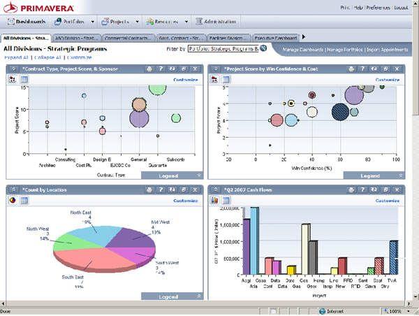 Training IT dan Telecomunication Pusat Training Pinterest - spreadsheet for project management