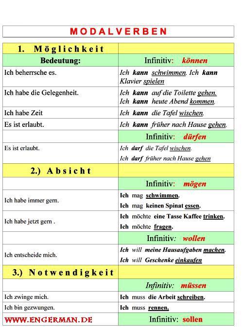 grammatik german grammar german language learning und deutsch. Black Bedroom Furniture Sets. Home Design Ideas