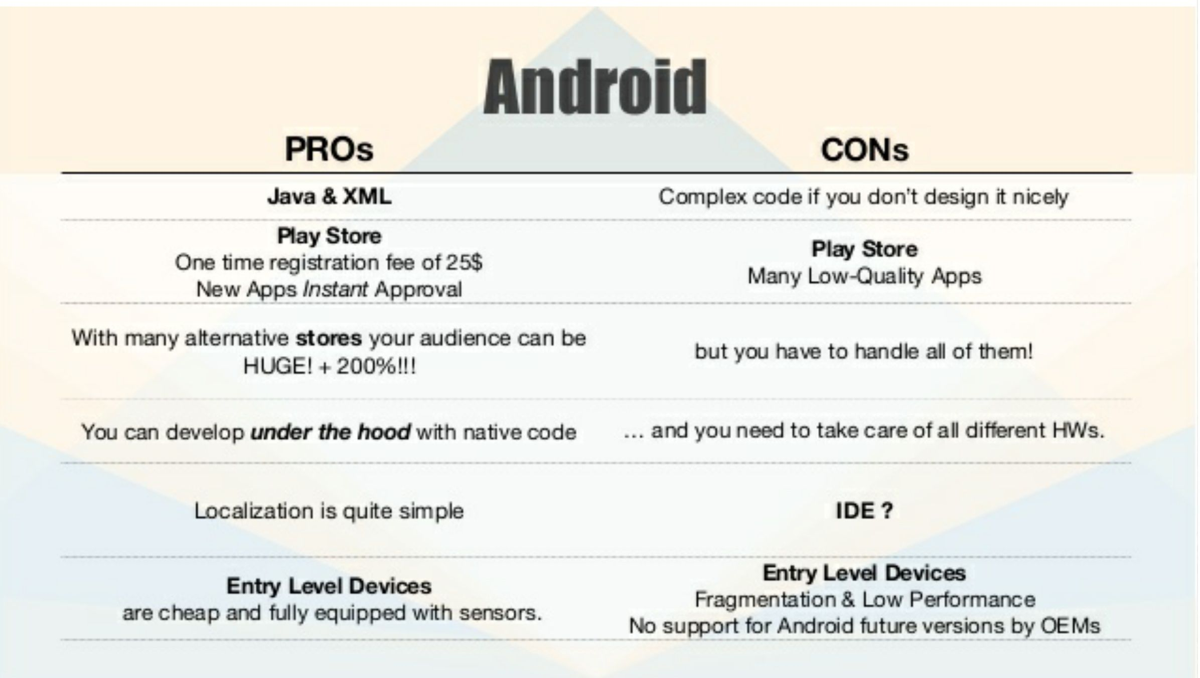 Pros na Cons of android application App development